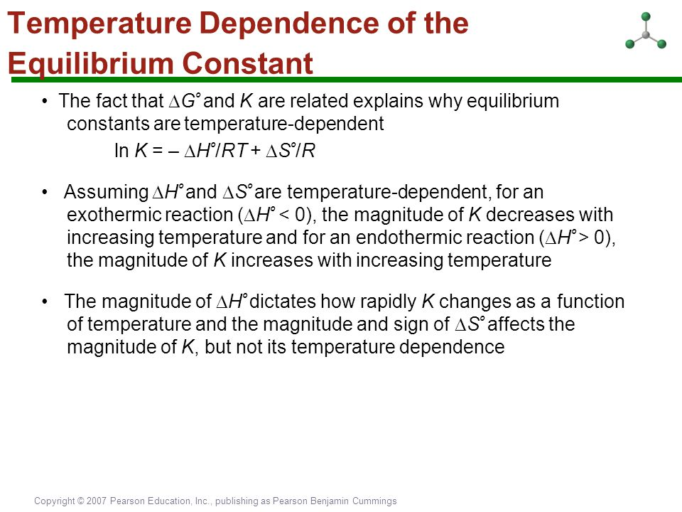 Temperature Dependence of the Equilibrium Constant