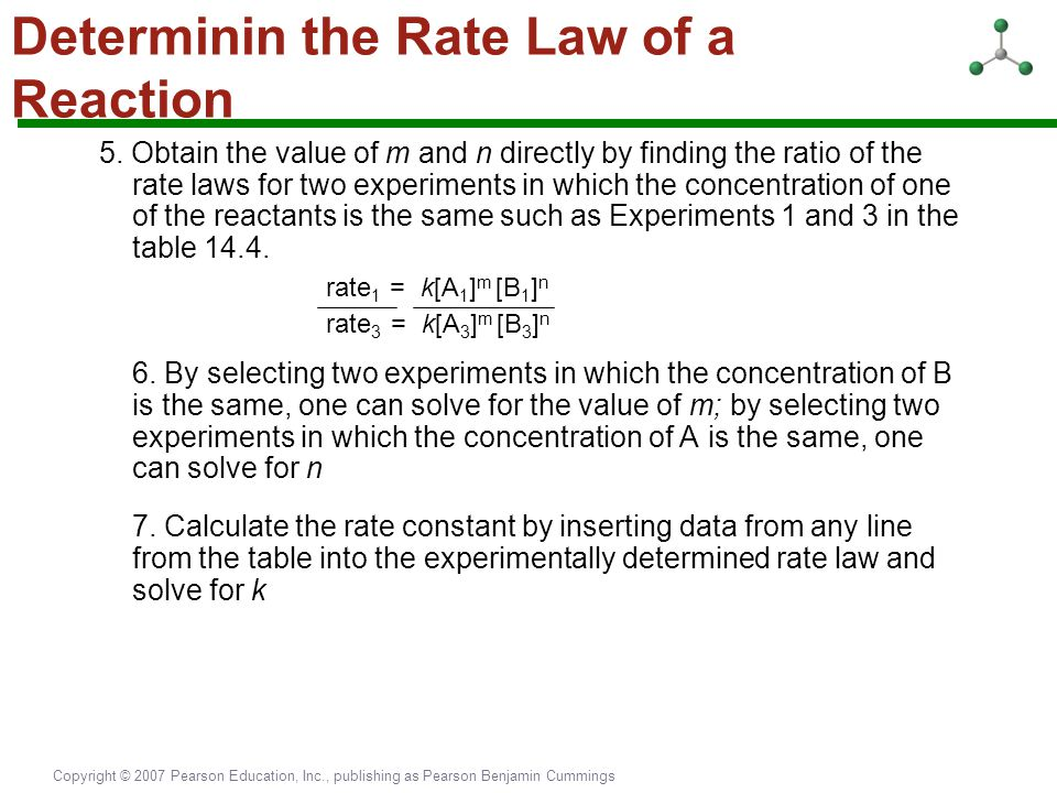 Determinin the Rate Law of a Reaction