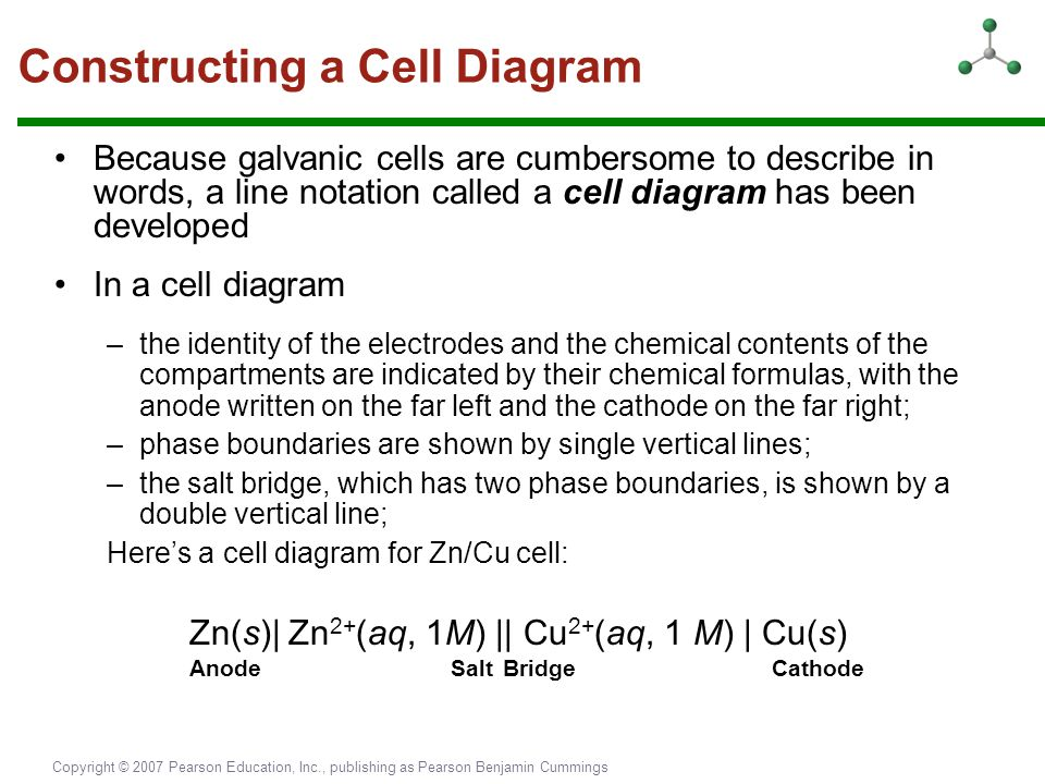 Constructing a Cell Diagram