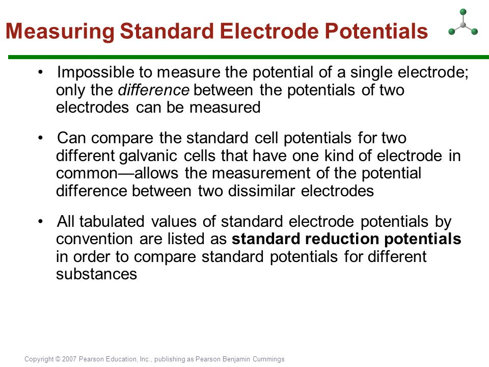 Measuring Standard Electrode Potentials