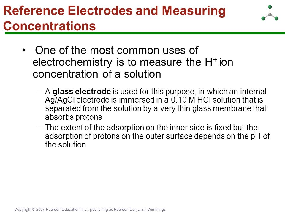 Reference Electrodes and Measuring Concentrations