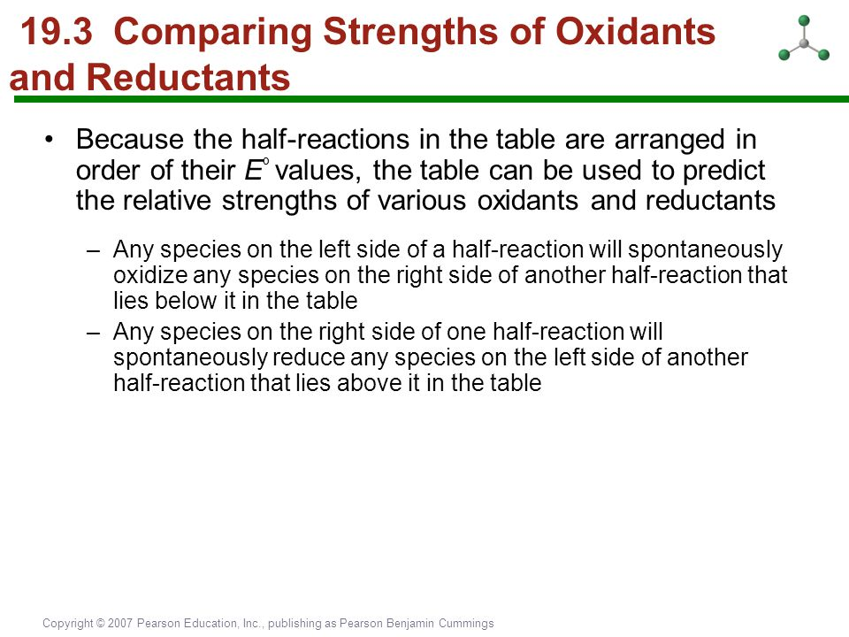 19.3 Comparing Strengths of Oxidants and Reductants