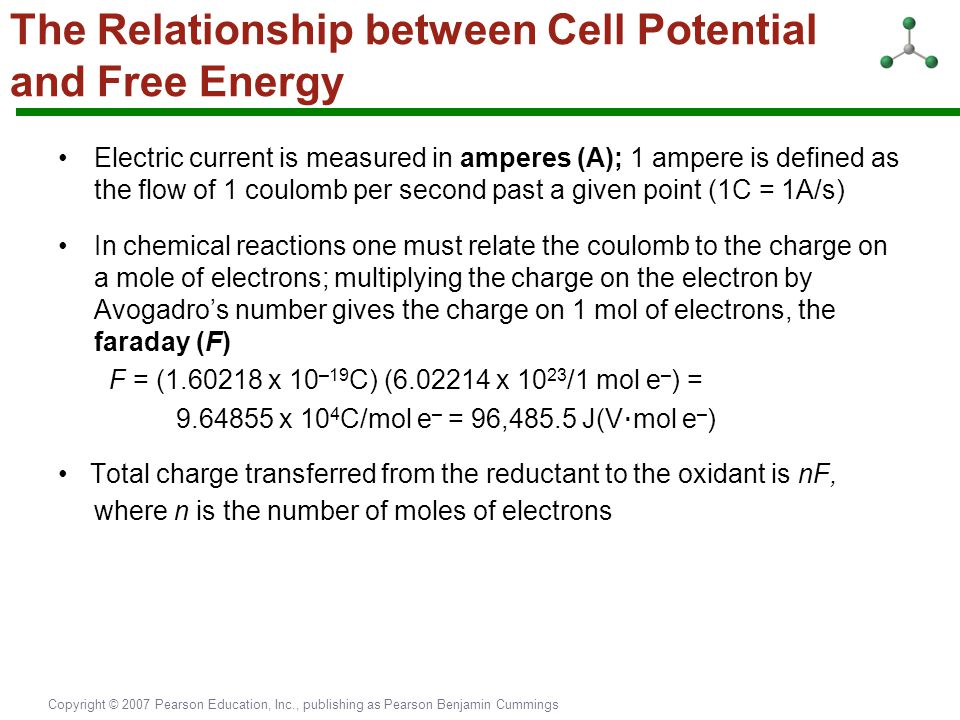 The Relationship between Cell Potential and Free Energy