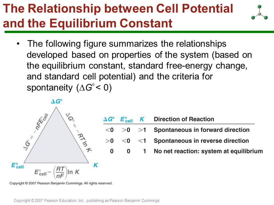 The Relationship between Cell Potential and the Equilibrium Constant