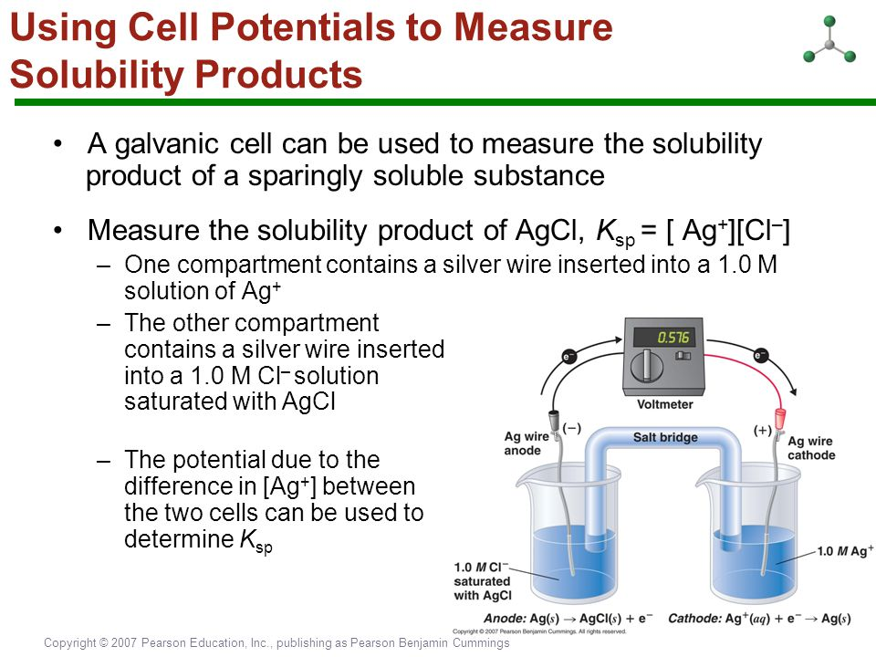 Using Cell Potentials to Measure Solubility Products