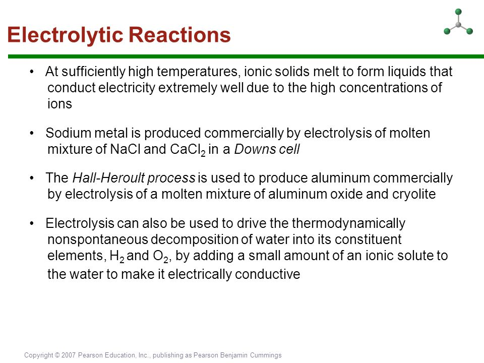 Electrolytic Reactions