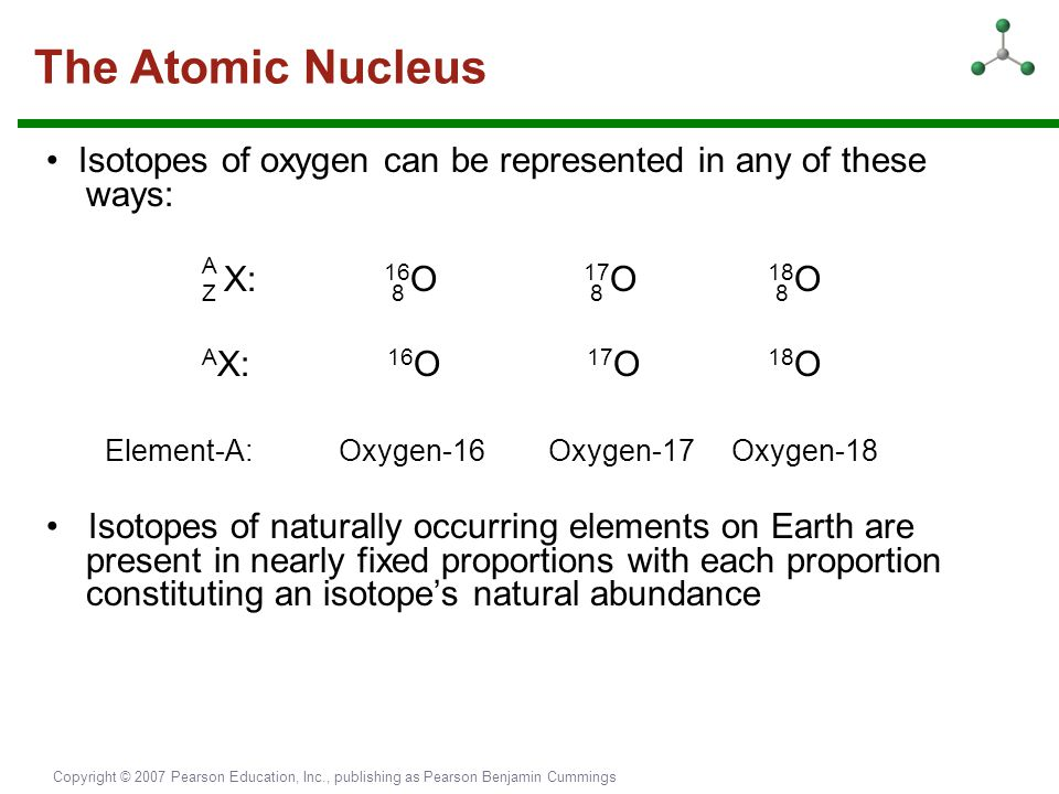 The Atomic Nucleus • Isotopes of oxygen can be represented in any of these ways: A X: 16O 17O 18O.