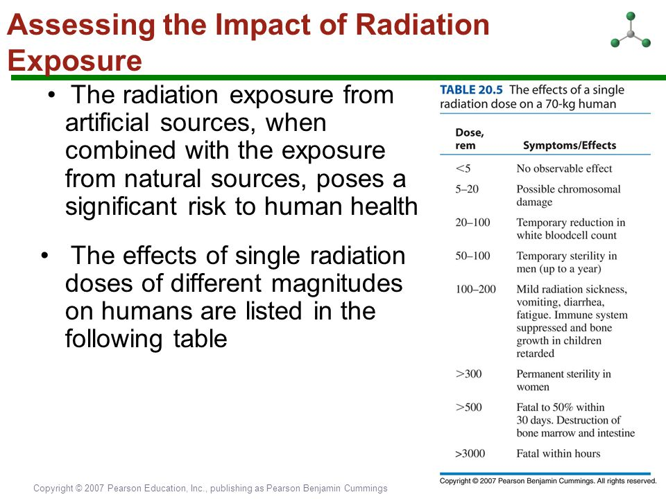 Assessing the Impact of Radiation Exposure