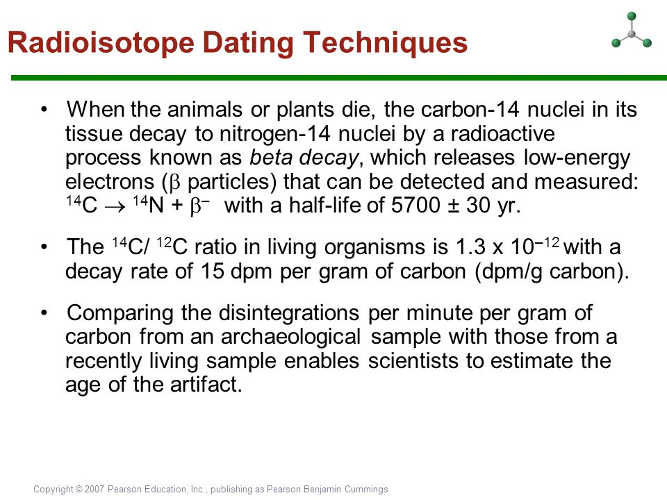 Radioisotope Dating Techniques