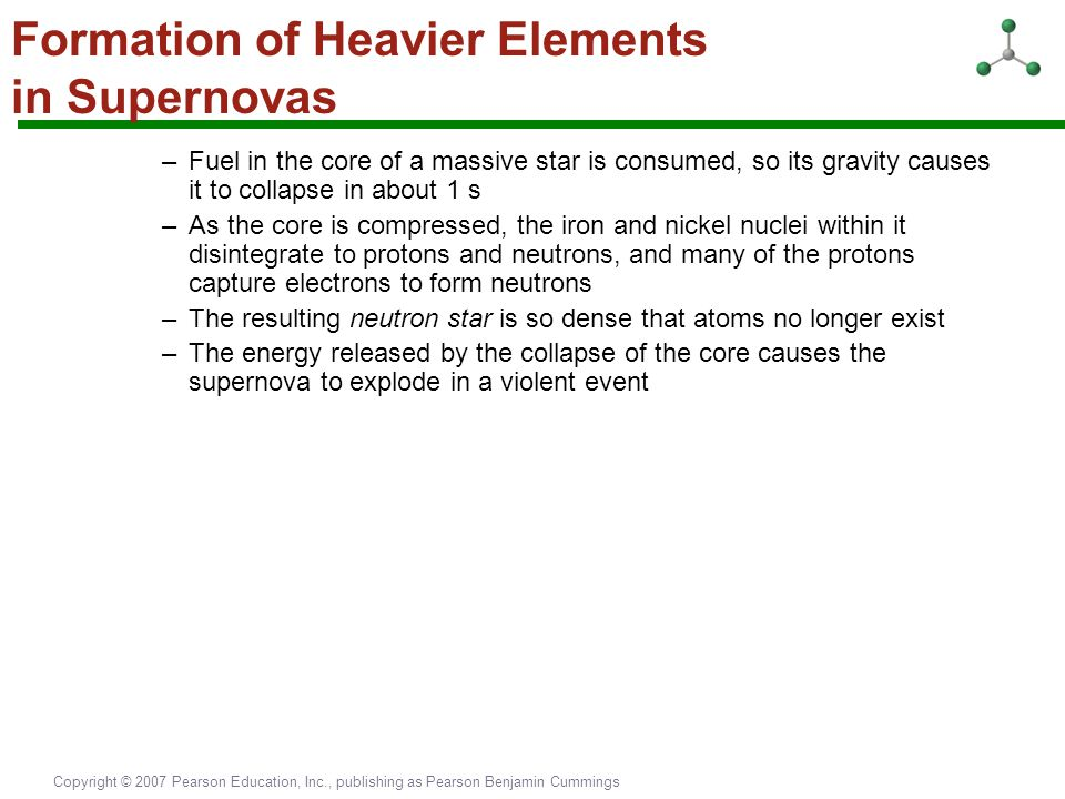 Formation of Heavier Elements in Supernovas