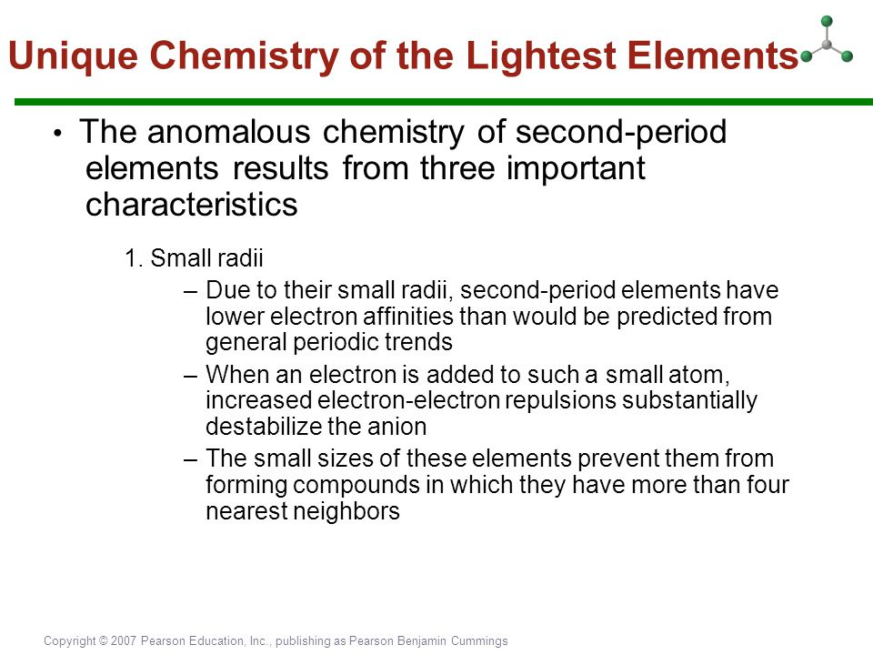 Unique Chemistry of the Lightest Elements