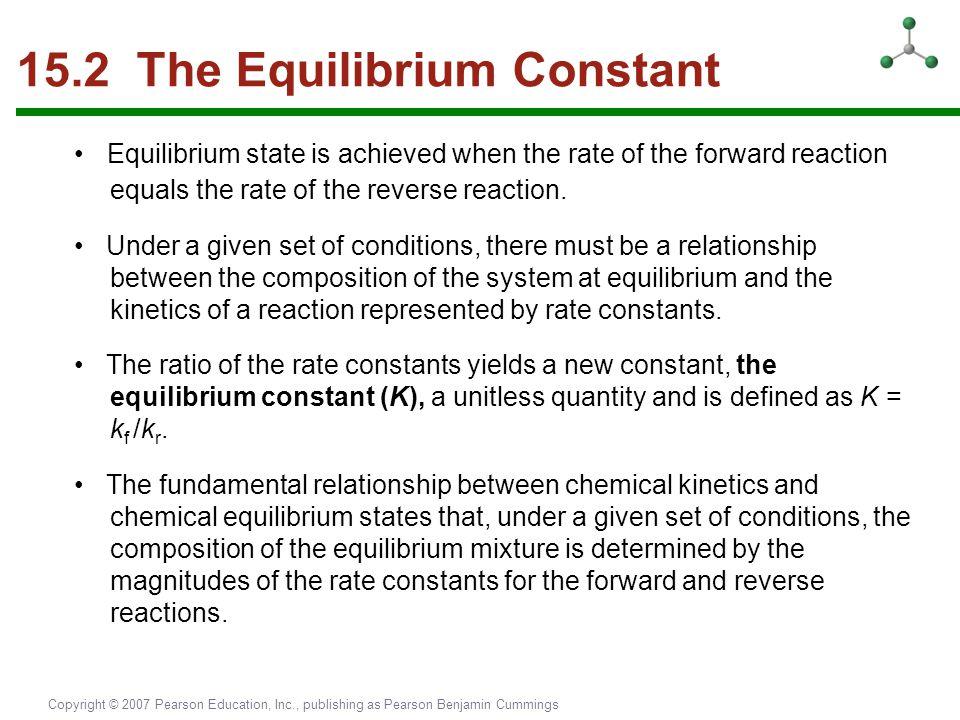 15.2 The Equilibrium Constant