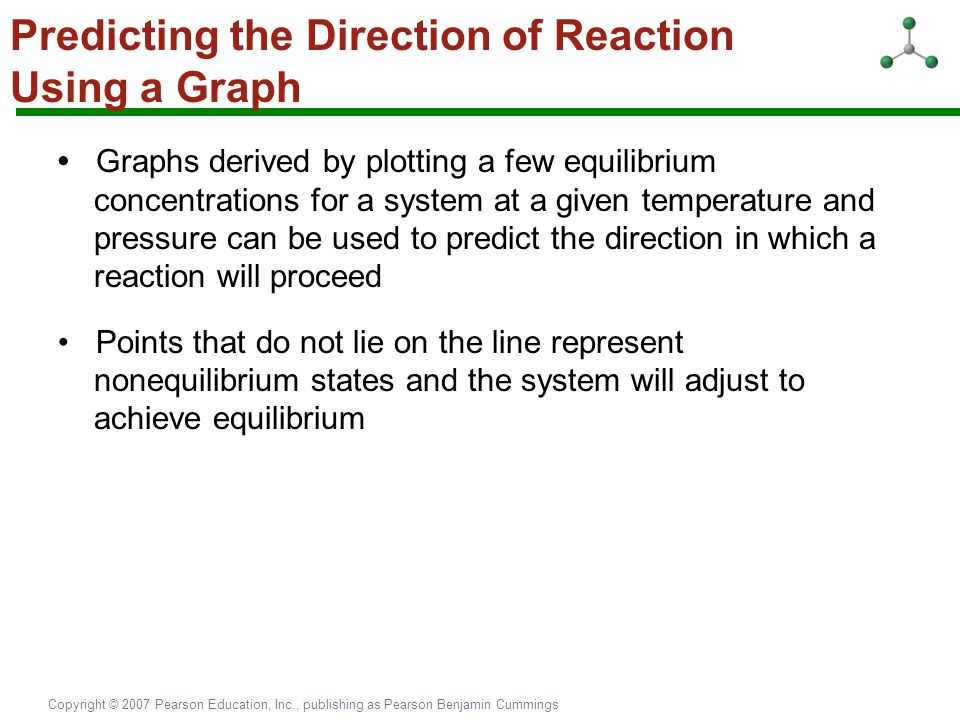 Predicting the Direction of Reaction Using a Graph