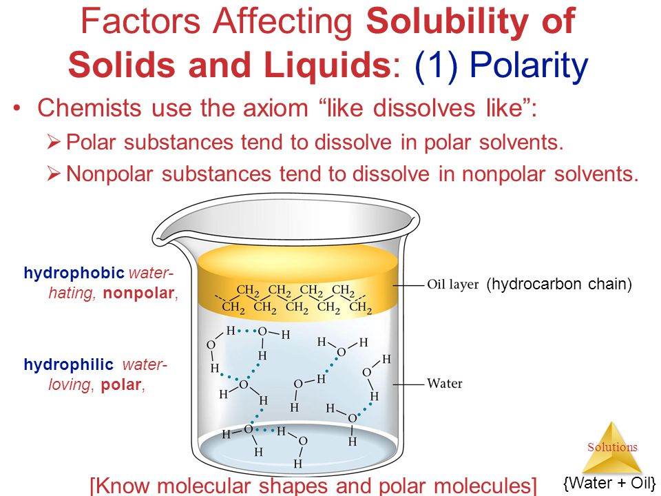 factors affecting solubility and colligative properties Chem101: general chemistry i summarize factors affecting solubility and the colligative properties of liquids solubility and the colligative properties of liquids 13 chemical equilibrium.