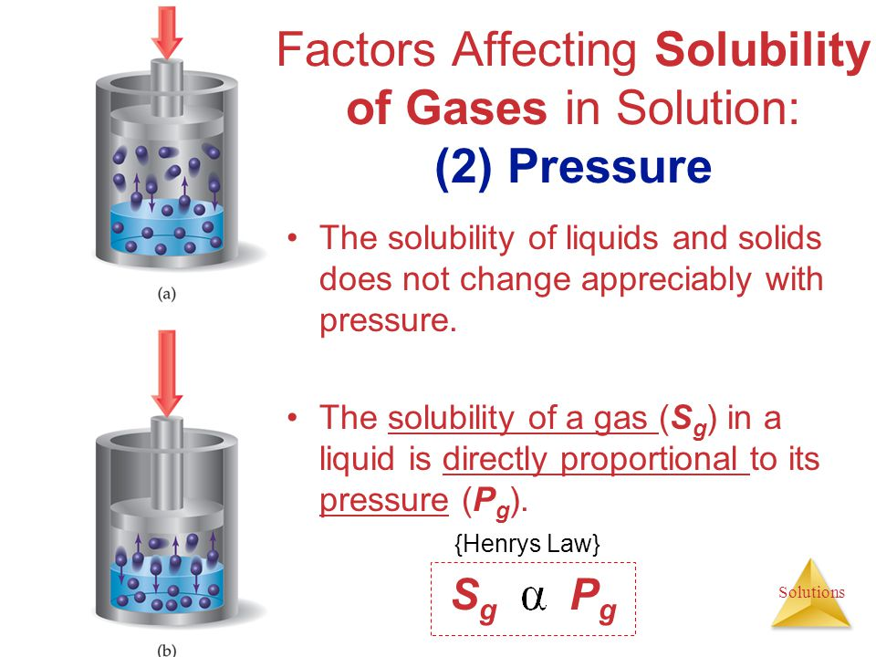 Factors Affecting Solubility of Gases in Solution: (2) Pressure