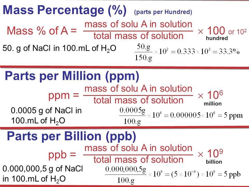 Mass Percentage (%) (parts per Hundred)