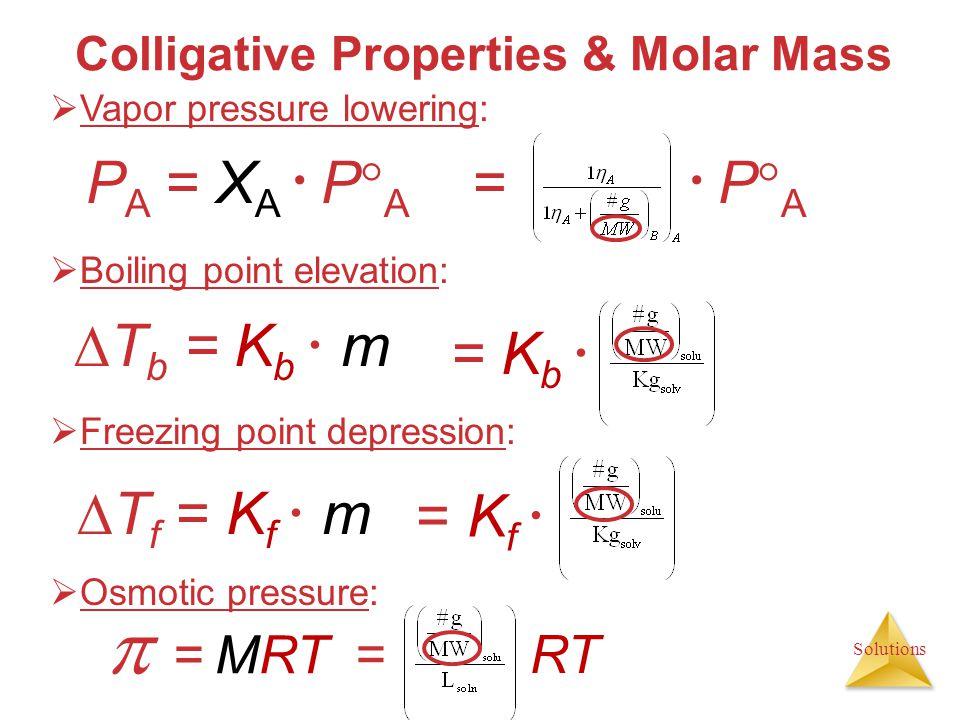 Colligative Properties & Molar Mass