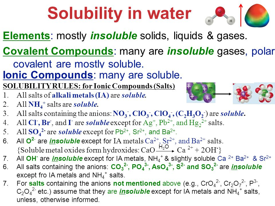 Solubility in water Covalent Compounds: many are insoluble gases, polar covalent are mostly soluble.