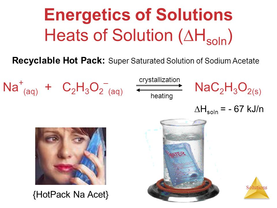 Energetics of Solutions Heats of Solution (Hsoln)