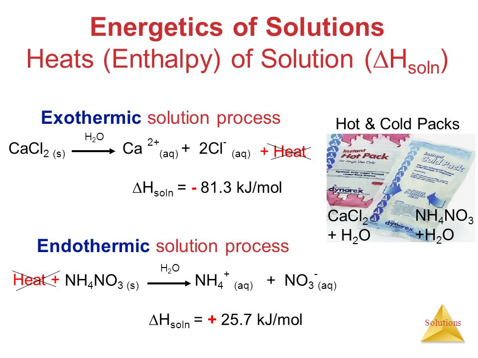 Energetics of Solutions Heats (Enthalpy) of Solution (Hsoln)