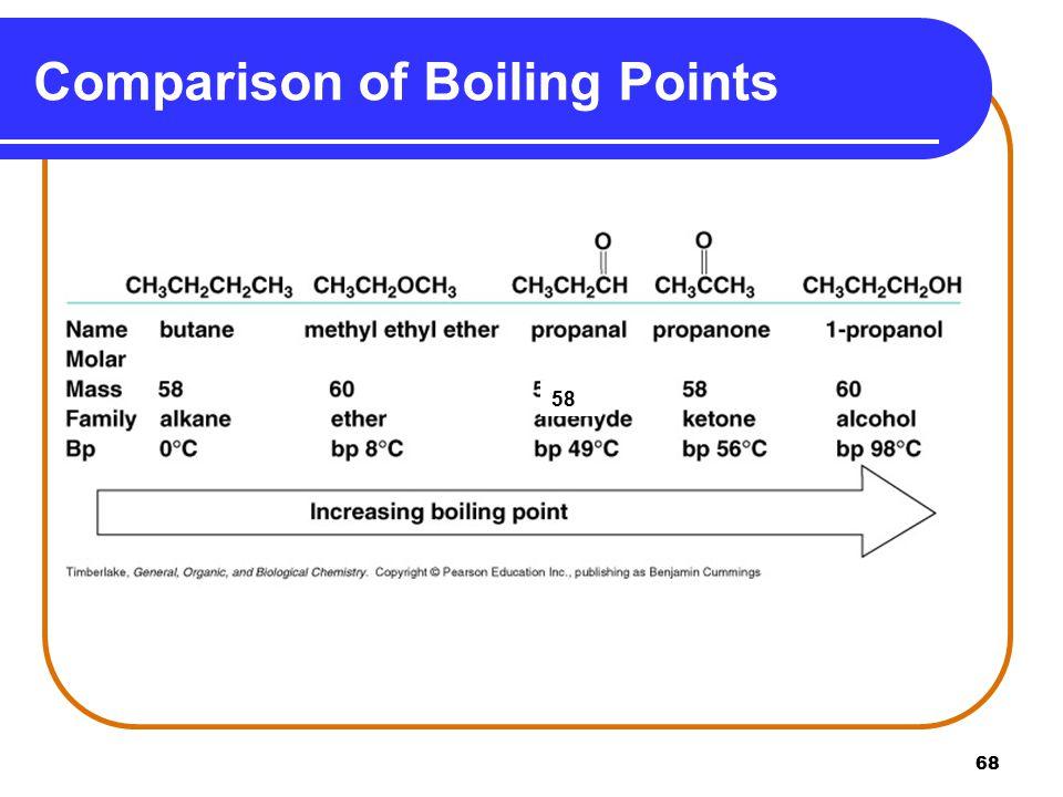 Comparison of Boiling Points