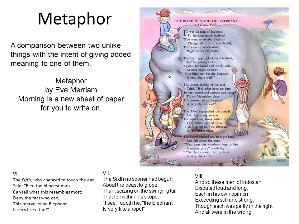 Metaphor A comparison between two unlike things with the intent of giving added meaning to one of them.