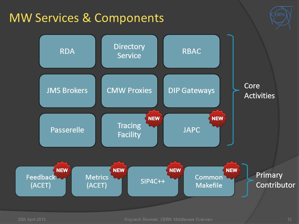 MW Services & Components