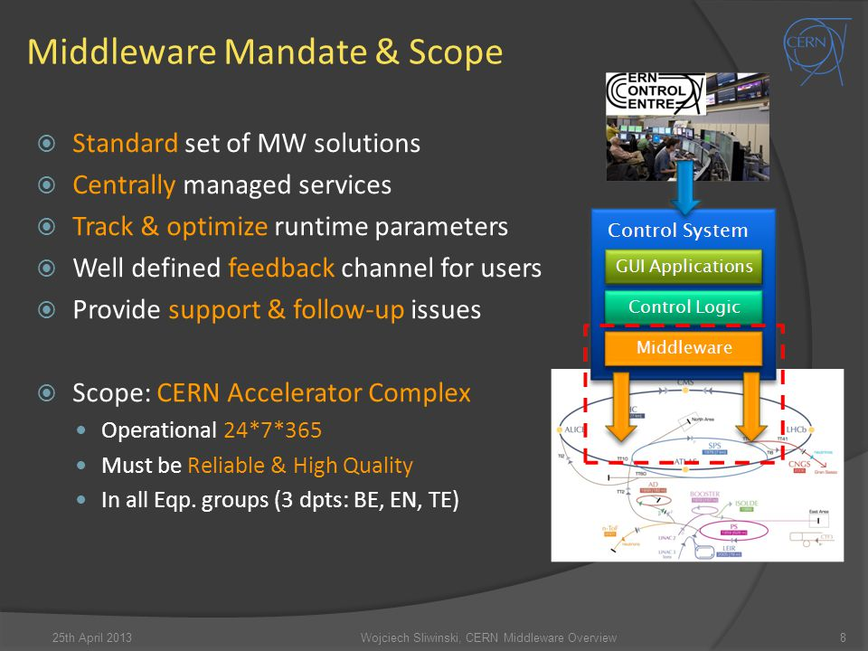 Middleware Mandate & Scope
