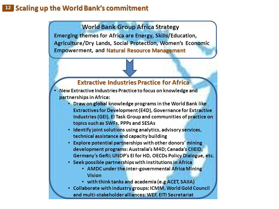 World Bank Group Africa Strategy