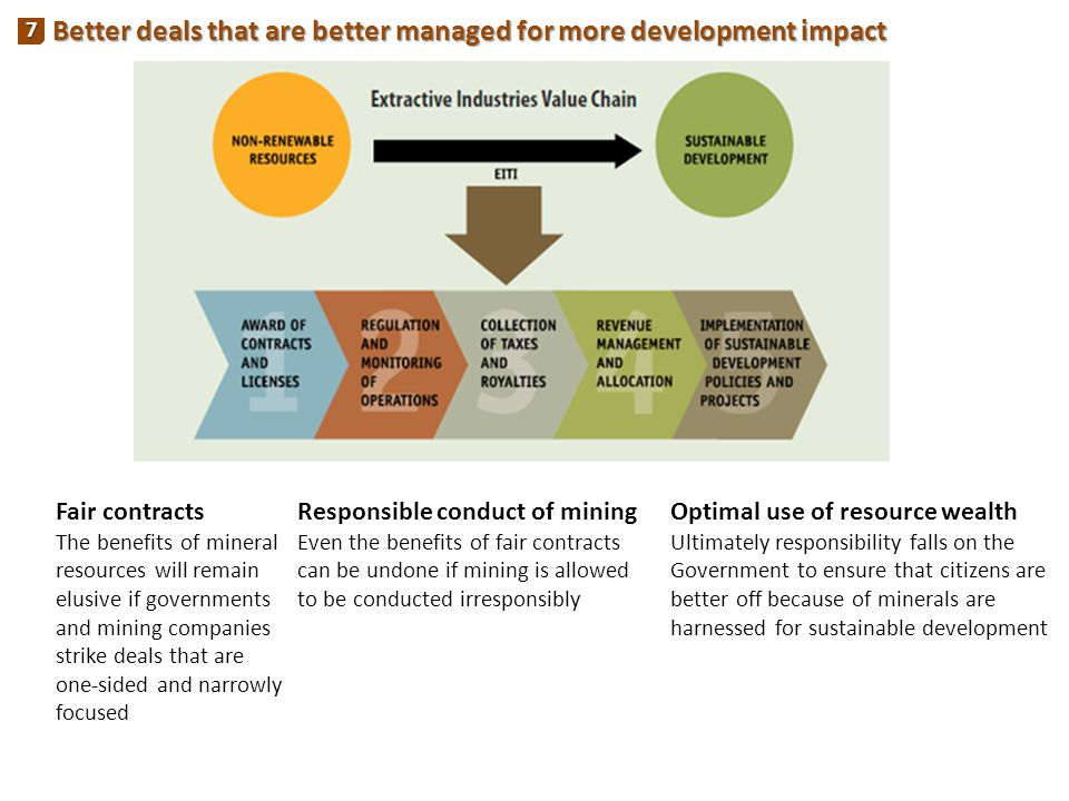 Better deals that are better managed for more development impact