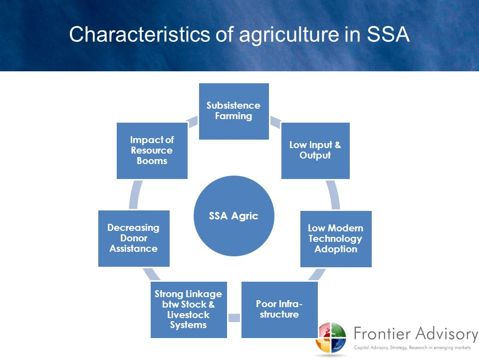 Characteristics of agriculture in SSA