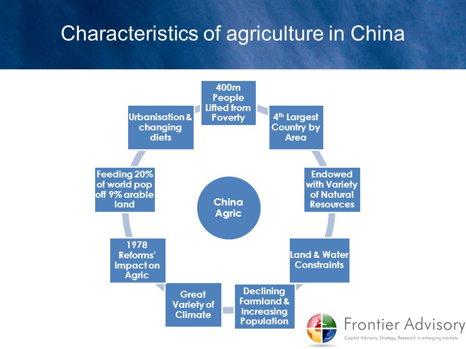 Characteristics of agriculture in China