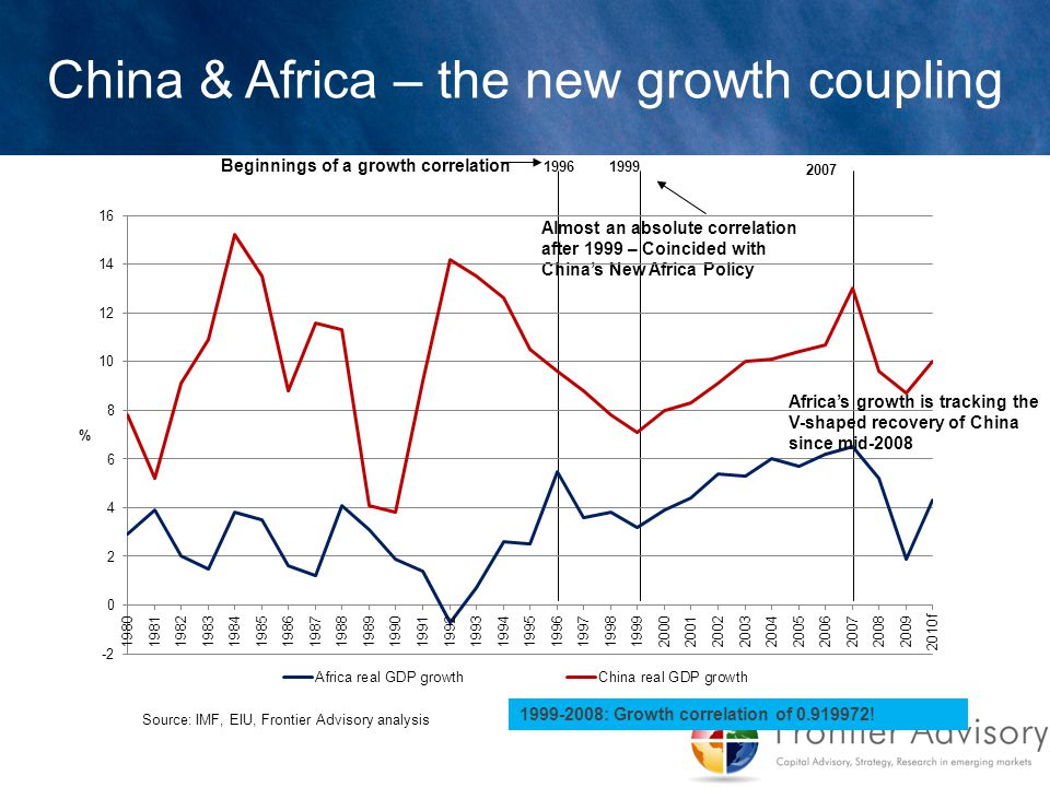 China & Africa – the new growth coupling