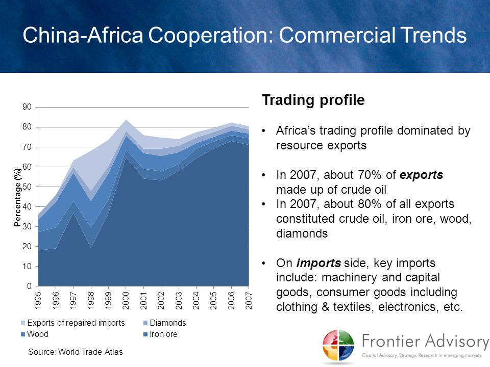 China-Africa Cooperation: Commercial Trends