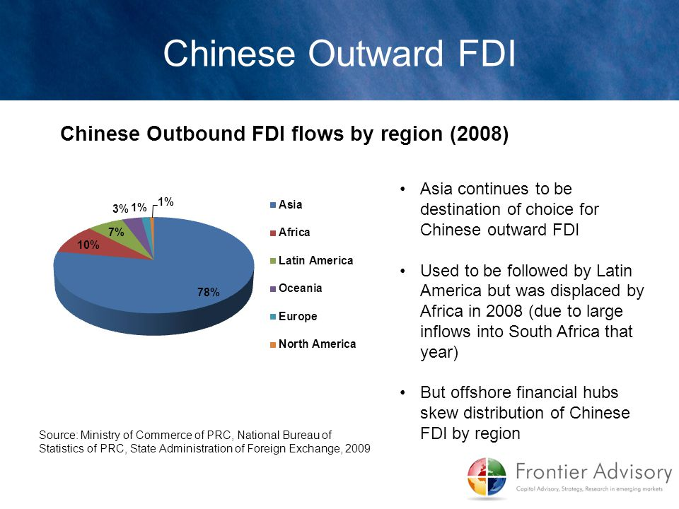Chinese Outward FDI Chinese Outbound FDI flows by region (2008)