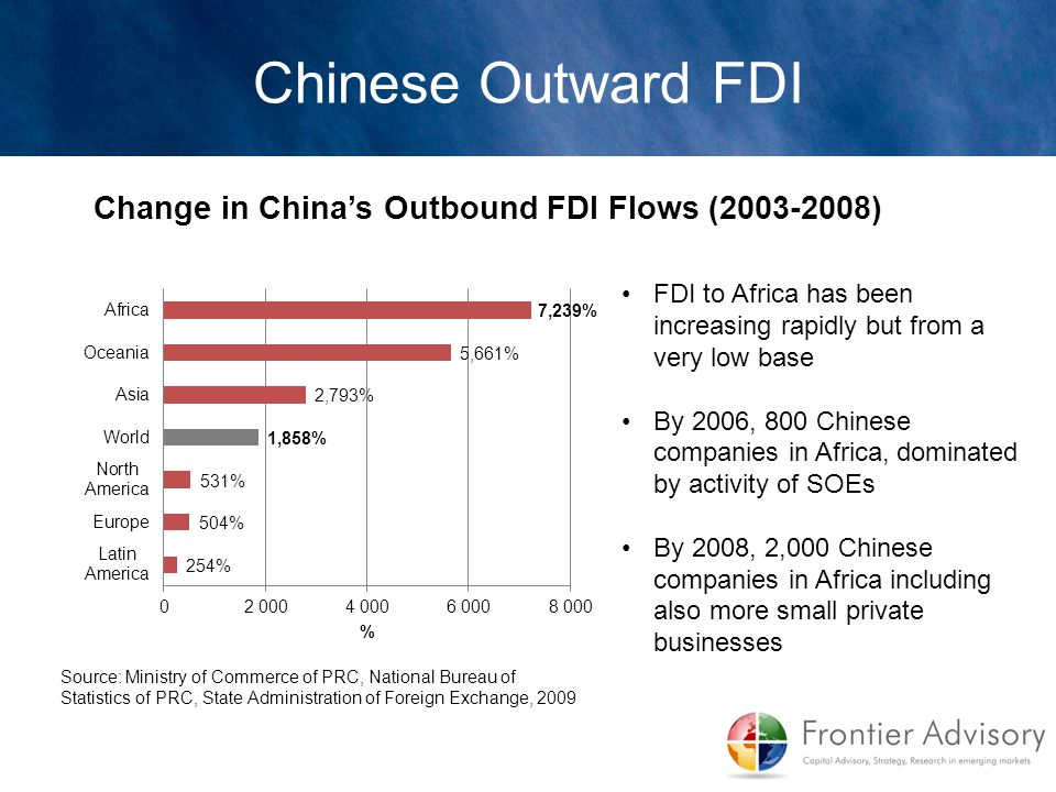 Chinese Outward FDI Change in China's Outbound FDI Flows (2003-2008)