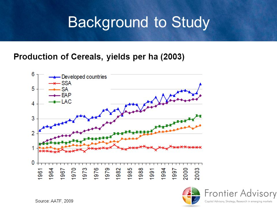 Background to Study Production of Cereals, yields per ha (2003)