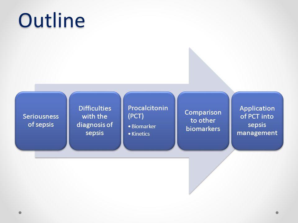 Outline Seriousness of sepsis