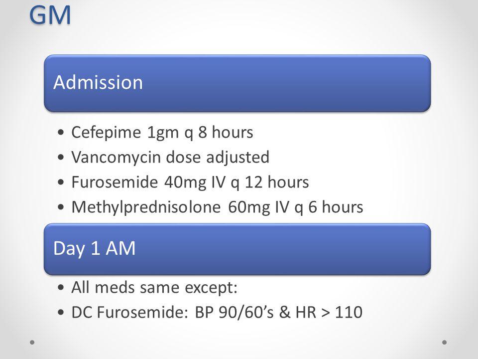 GM Admission Day 1 AM Cefepime 1gm q 8 hours Vancomycin dose adjusted