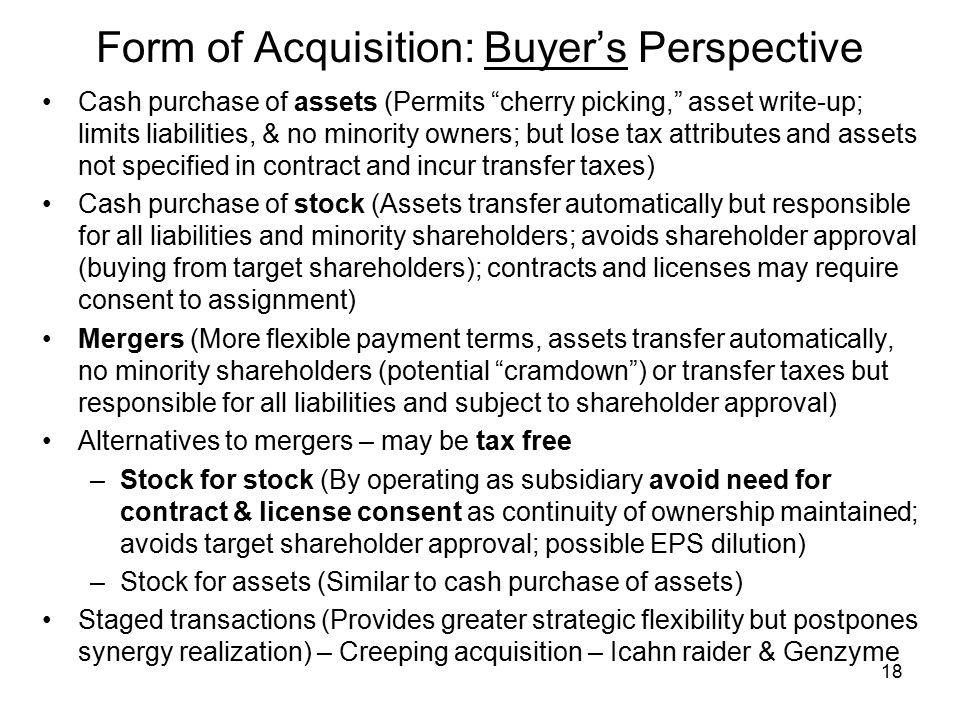 Form of Acquisition: Buyer's Perspective