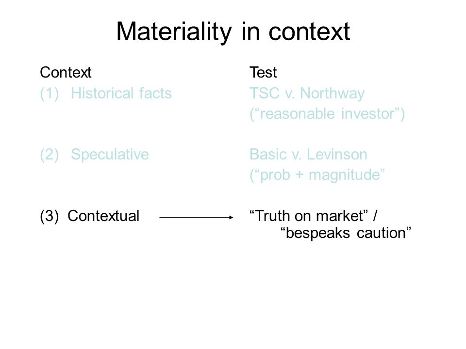Materiality in context