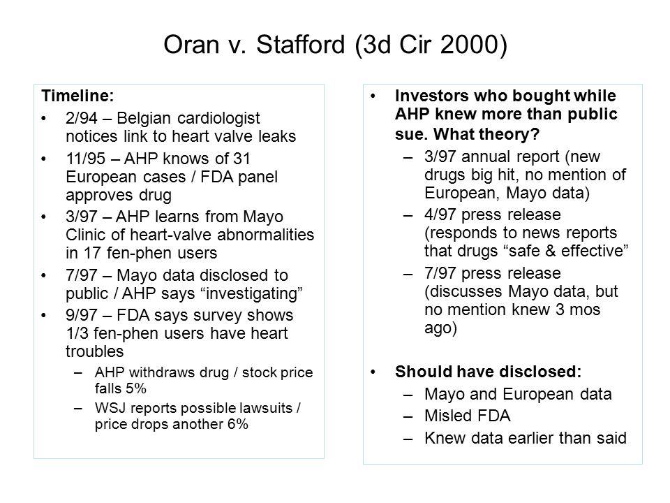 Oran v. Stafford (3d Cir 2000) Timeline: