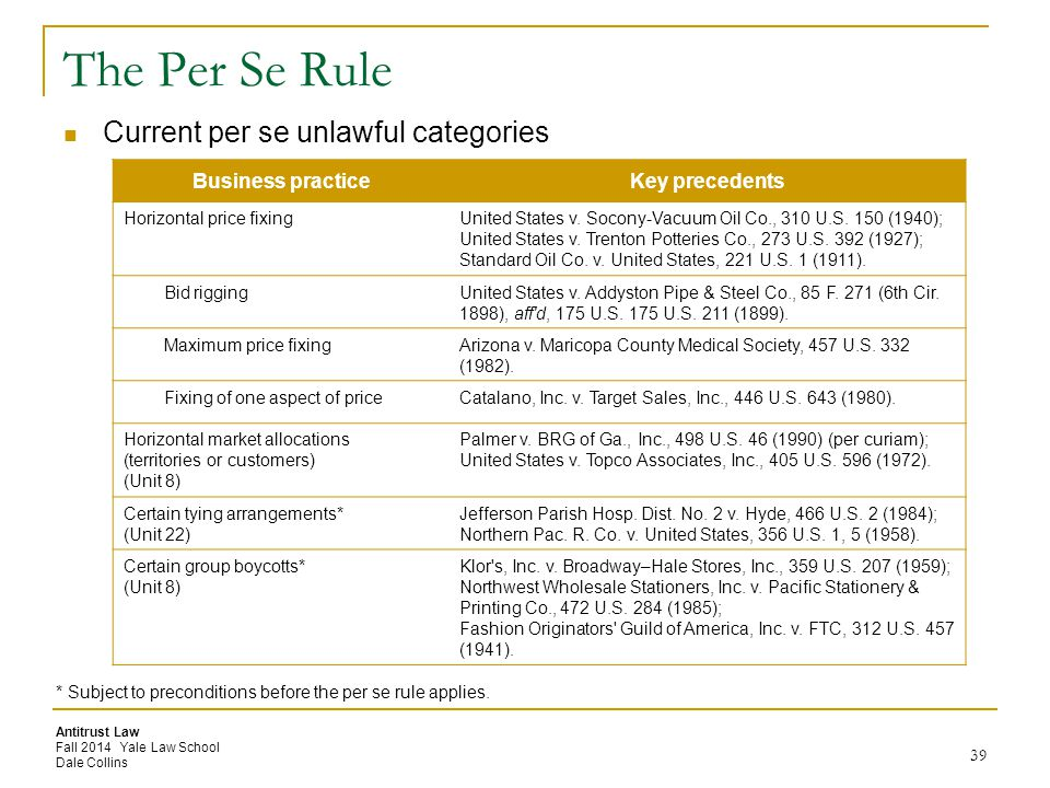 The Per Se Rule Current per se unlawful categories Business practice
