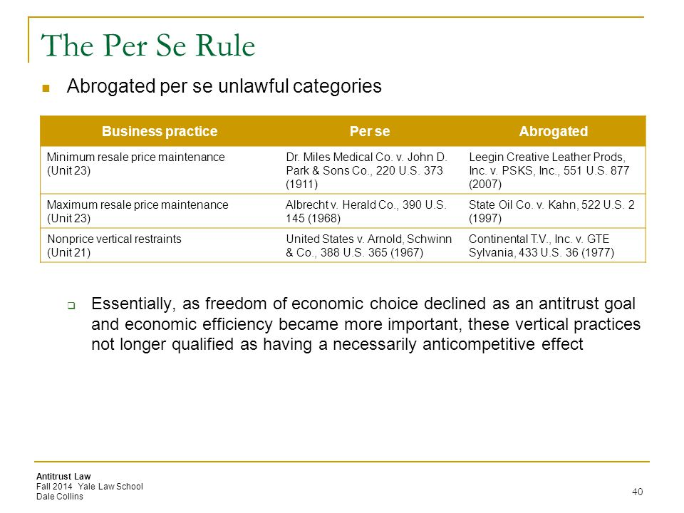 The Per Se Rule Abrogated per se unlawful categories