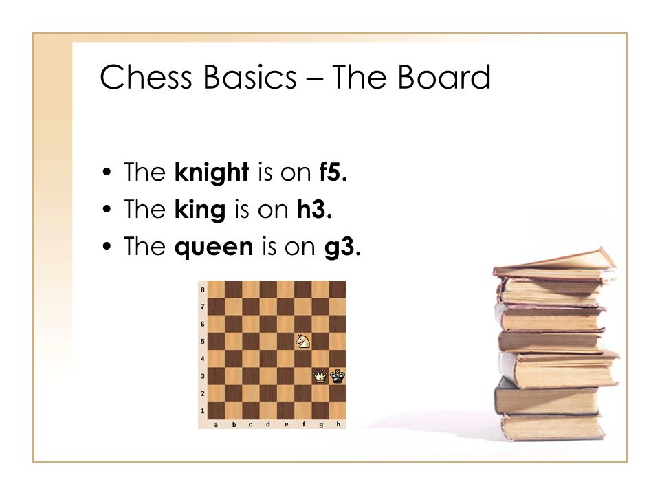 Chess Basics – The Board