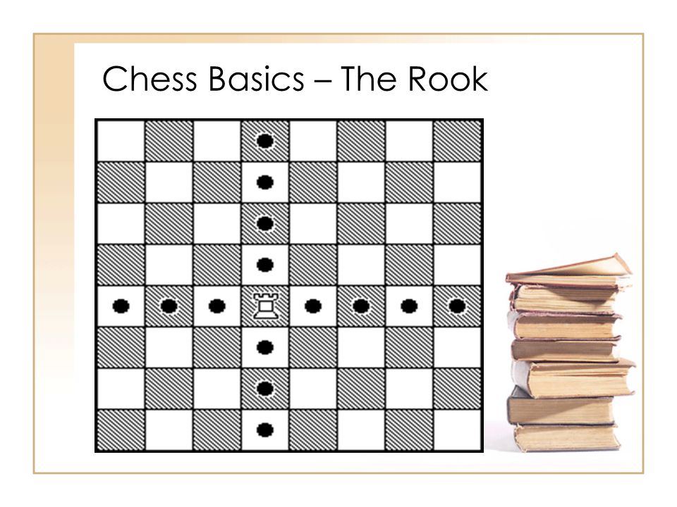 Chess Basics – The Rook