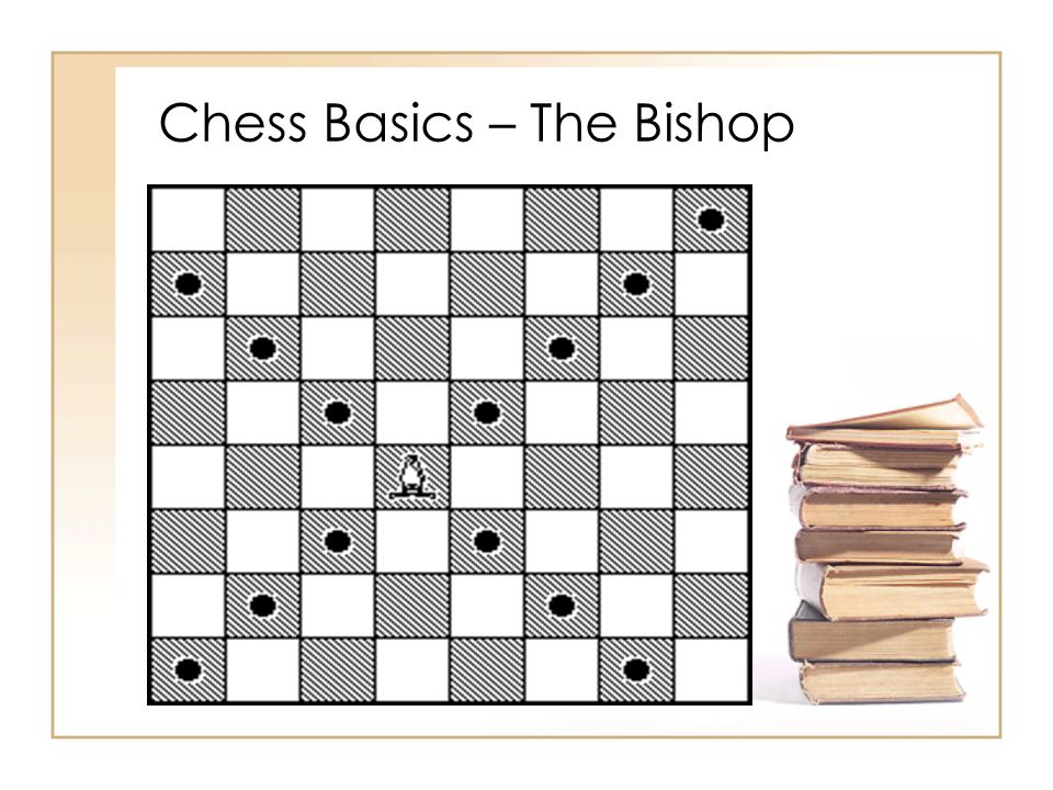Chess Basics – The Bishop