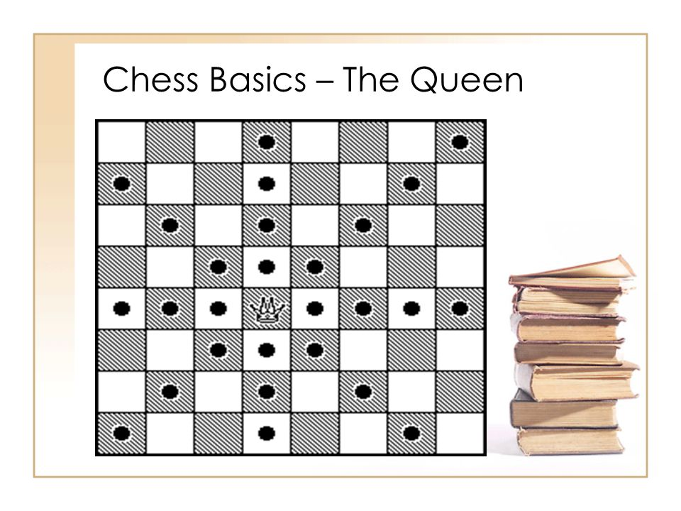 Chess Basics – The Queen