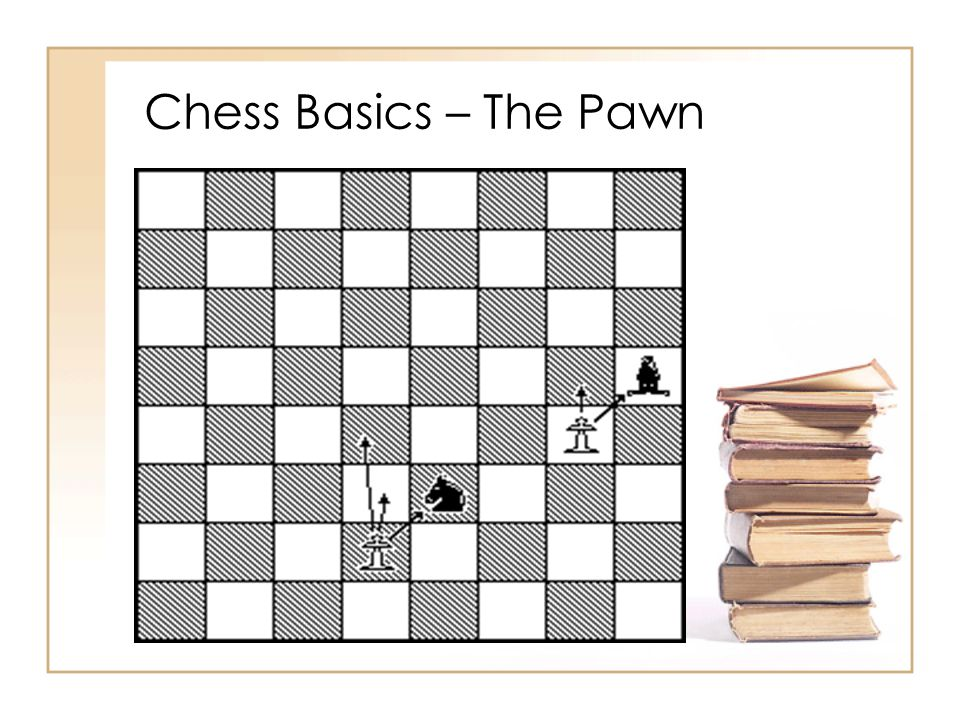 Chess Basics – The Pawn
