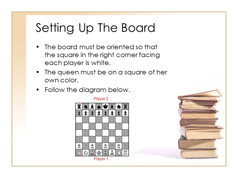 Setting Up The Board The board must be oriented so that the square in the right corner facing each player is white.